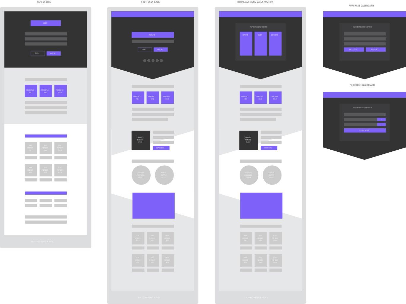 Metronome Website wireframe